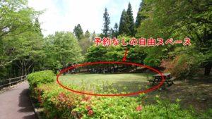 赤城ふれいあいの森バーベキュー自由スペース