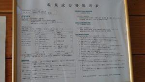 望郷の湯 温泉成分等掲示表