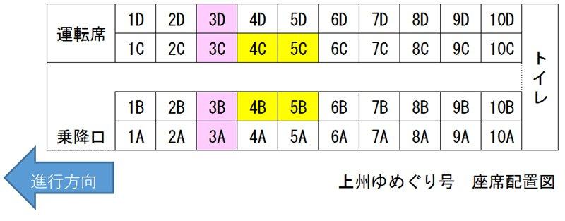 上州ゆけむり号 座席表