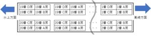 SLみなかみシートマップ